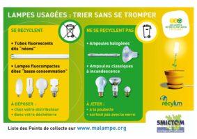 50-Et-les-lampes-recyclables-Poster