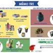 Mémo_tri_secteur_A_WEB apperçu